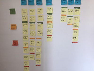 Our user story map